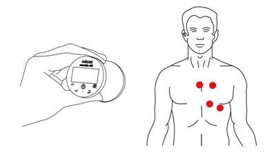 Location when Heart sound detection