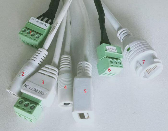 Description or Explanation for each cable