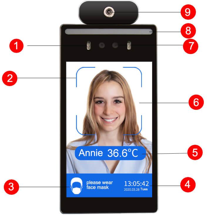 face-recognition-sensor-structure